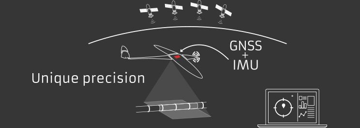 Delair-Tech UAV GNSS IMU