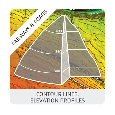 Contour lines : elevation profiles (railways & roads)
