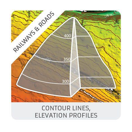 Contour lines : elevation profiles (railways & roads)