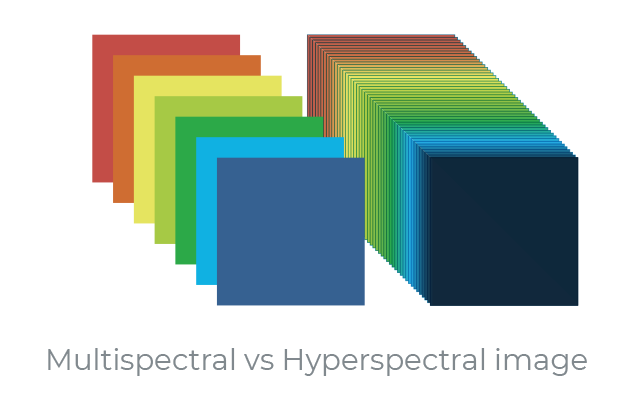multispectral-vs-hyperspectral